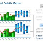 Probablistic Forecasting 2